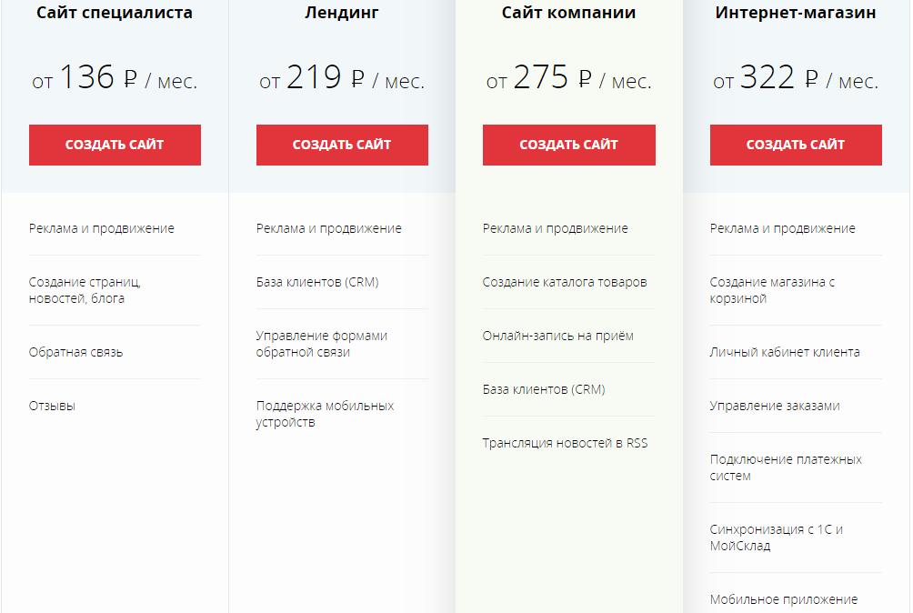 Конструкторы сайтов обзор – тарифы 1С-UMI