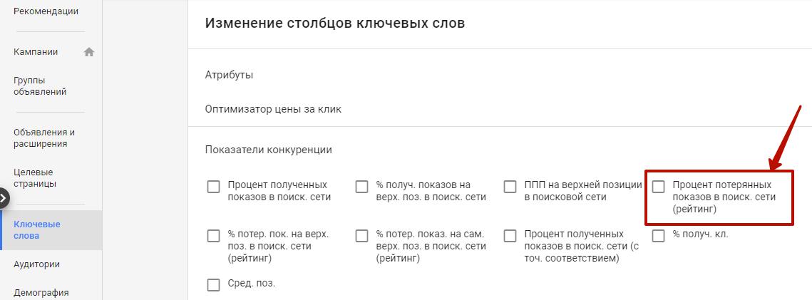 Google Ads не работает – показатель процента потерянных показов из-за рейтинга