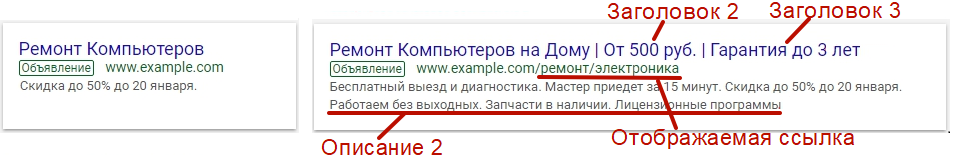 Google Ads не работает – пример неполного и полного объявления на поиске