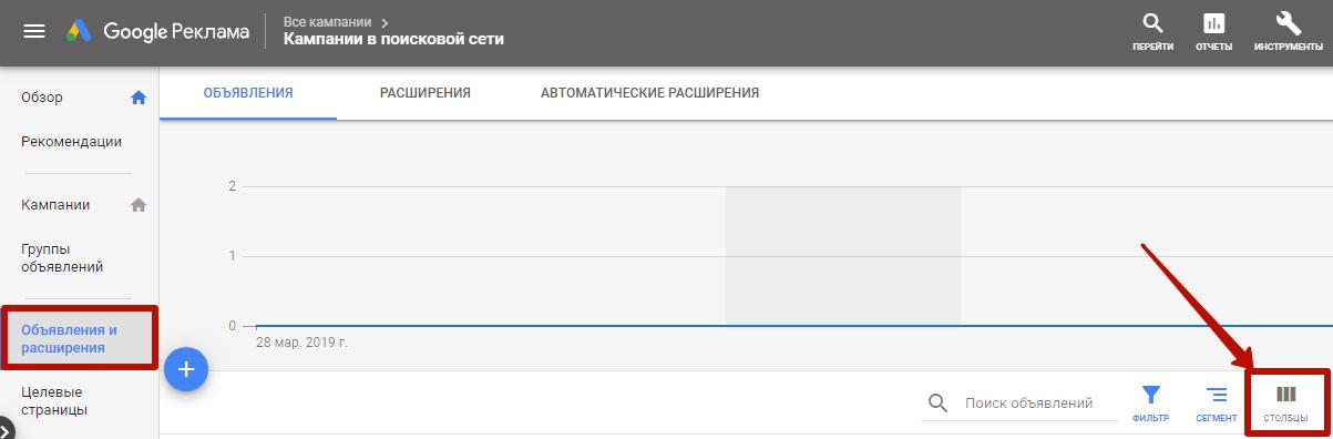 Аудит рекламной кампании Google Ads – кнопка управления столбцами