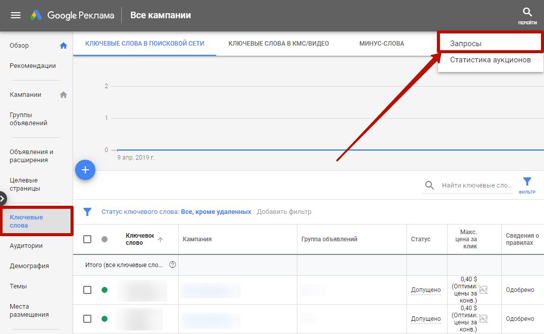 Аудит рекламной кампании Google Ads – отчет по поисковым запросам
