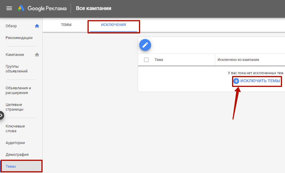 Аудит рекламной кампании Google Ads – исключения тематик площадок