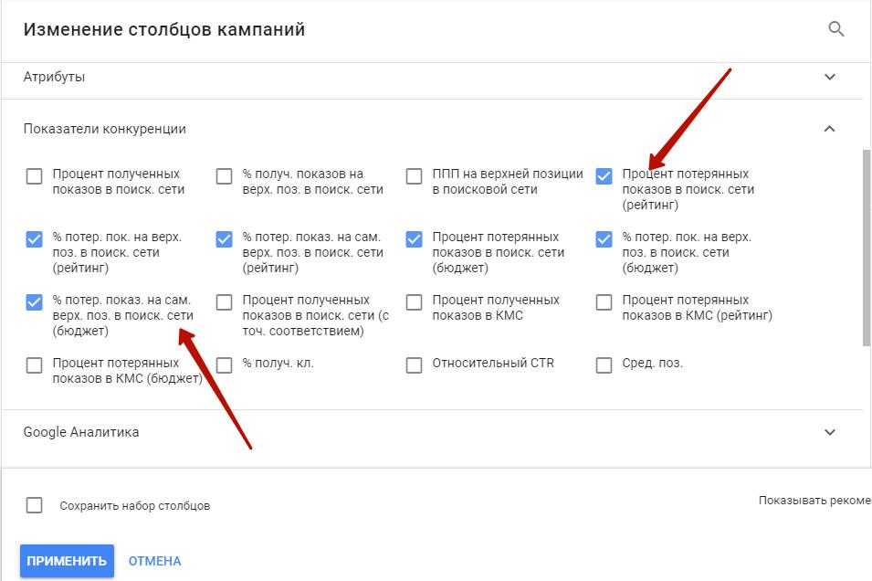 Аудит рекламной кампании Google Ads – показатели потерянных показов на поиске