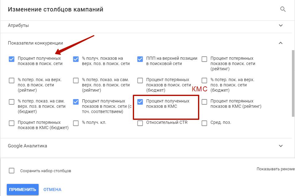 Аудит рекламной кампании Google Ads – показатели полученных показов
