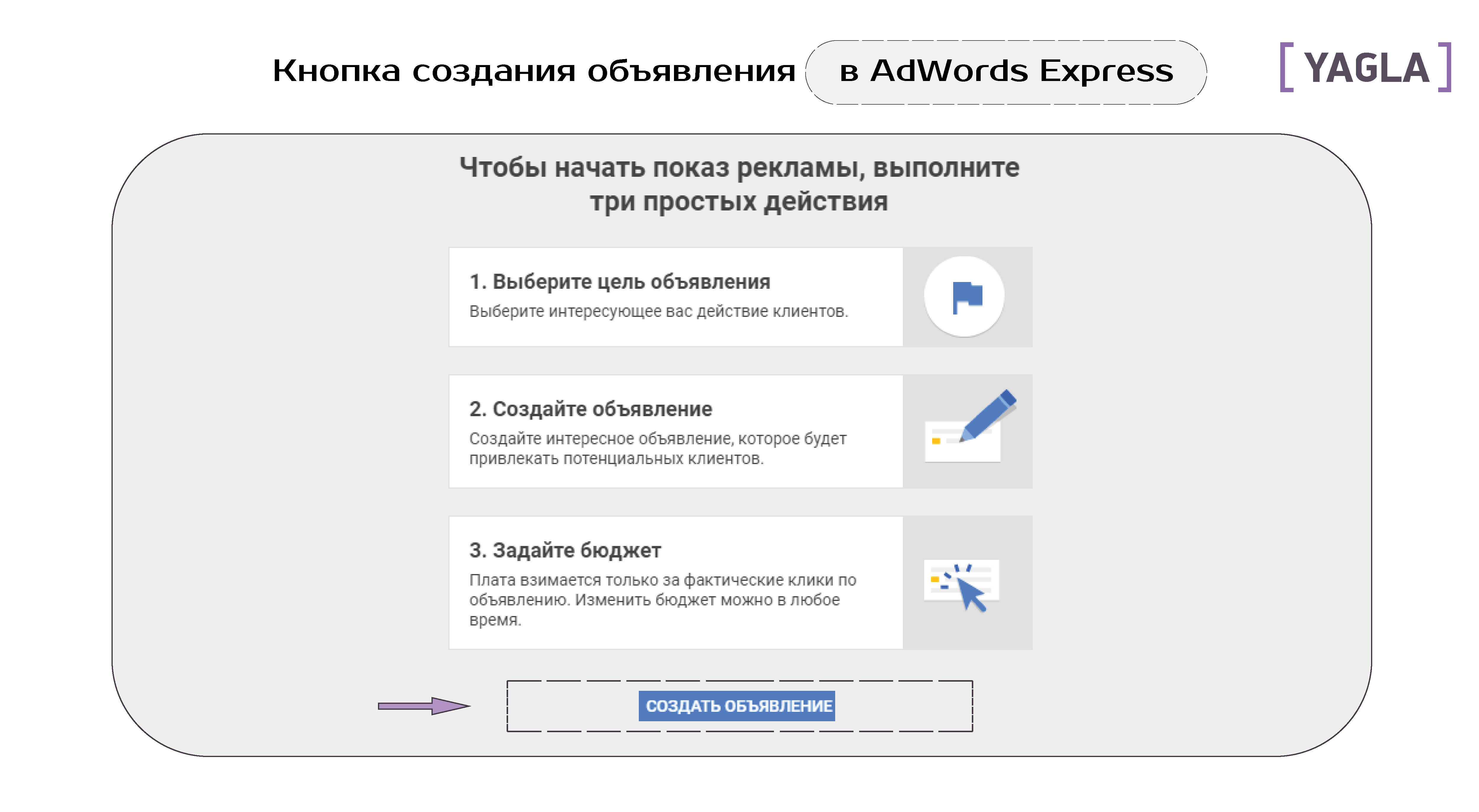 Кнопка создания объявления в AdWords Express