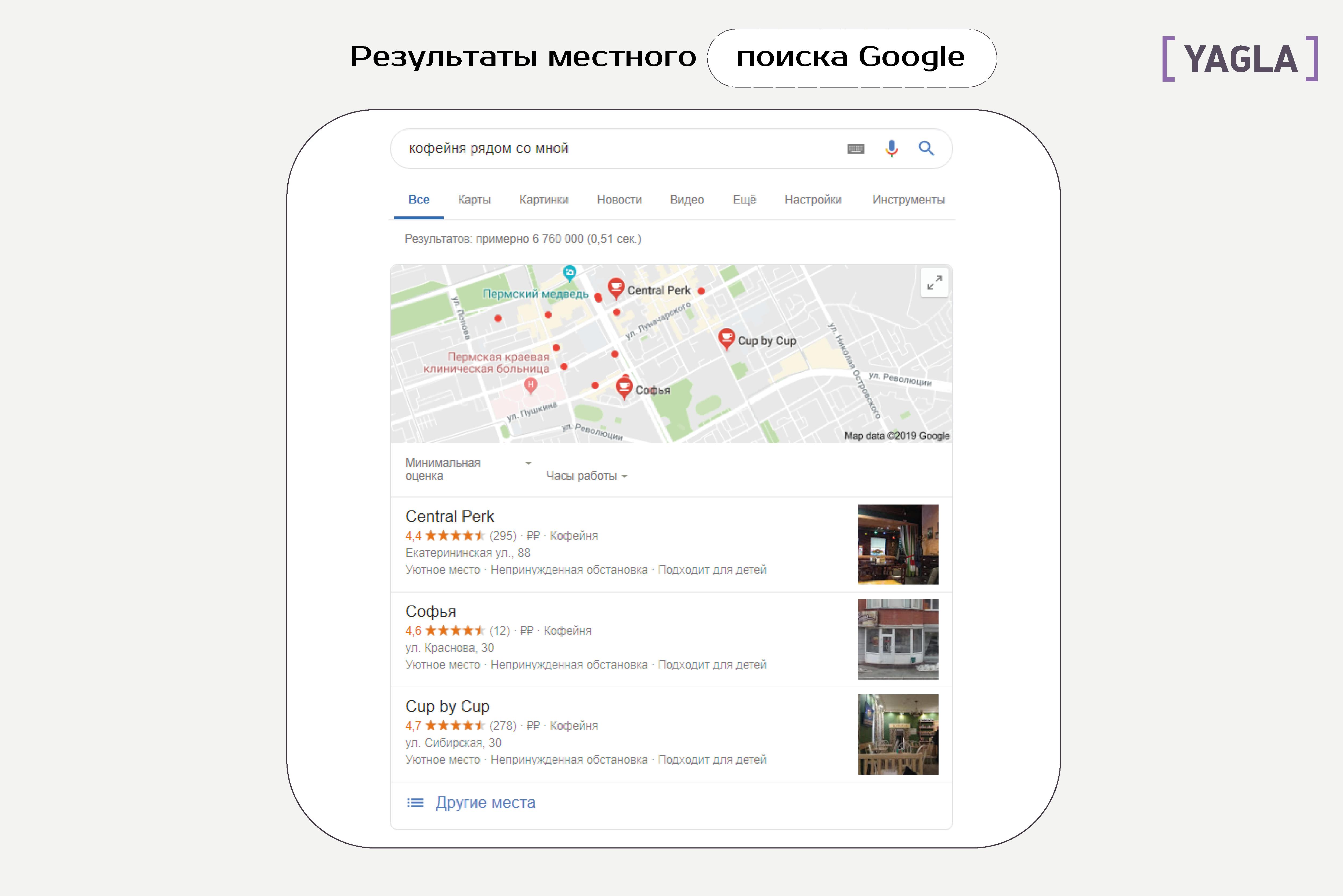 Результаты местного поиска Google