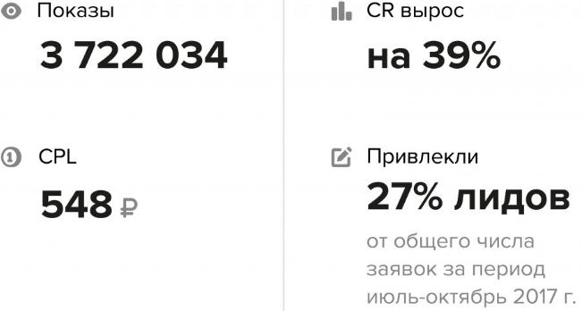 Кейсы myTarget – результаты, кейс Green Ply