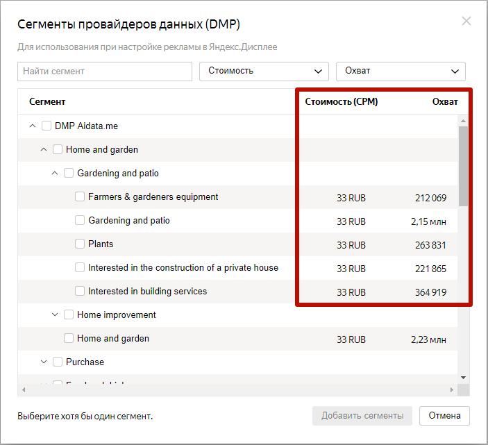 DMP сегменты – стоимость и охват сегментов в Яндекс.Аудиториях