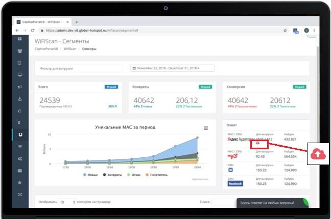 MAC адреса реклама – выгрузка MAC-адресов в Яндекс.Аудитории