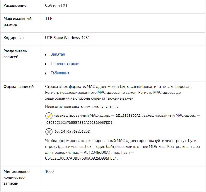 MAC адреса реклама – требования к списку для загрузки в Яндексе