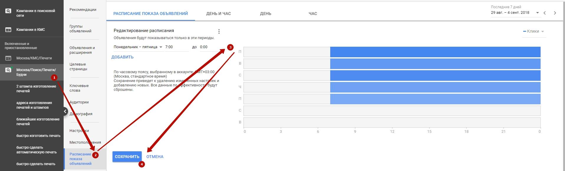 Оптимизация контекстной рекламы – назначение расписания рекламной кампании в Google Ads