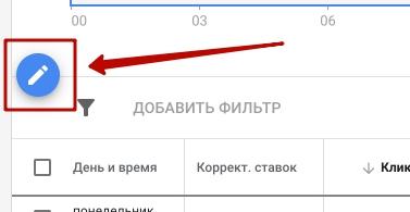 Оптимизация контекстной рекламы – кнопка редактирования в Google Ads