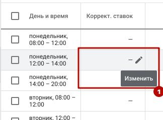 19-optimizaciya-kontekstnoy-reklamy--knopka-dlya-korrektirovki-stavok-v-google-ads.png