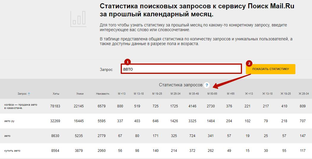 Аудитории в myTarget – статистика запросов в Mail.ru