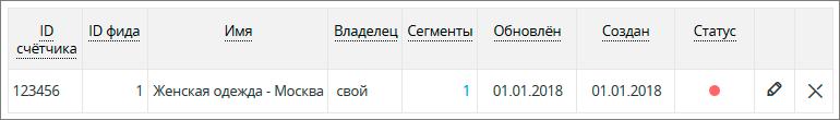 Динамический ремаркетинг myTarget – добавленный фид в списке фидов