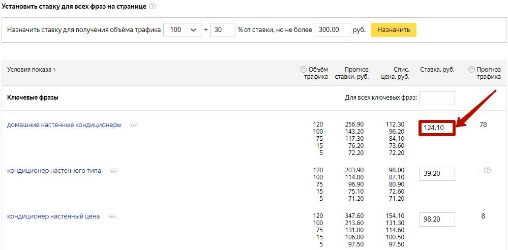 Цена клика Яндекс.Директ – назначение ставки для ключевой фразы