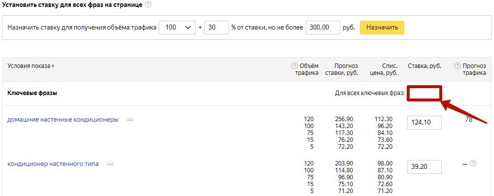 Цена клика Яндекс.Директ – назначение ставки для всех фраз на странице
