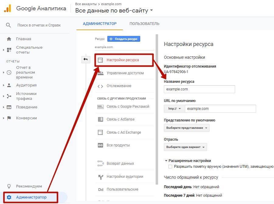 Основы веб-аналитики – настройки ресурса