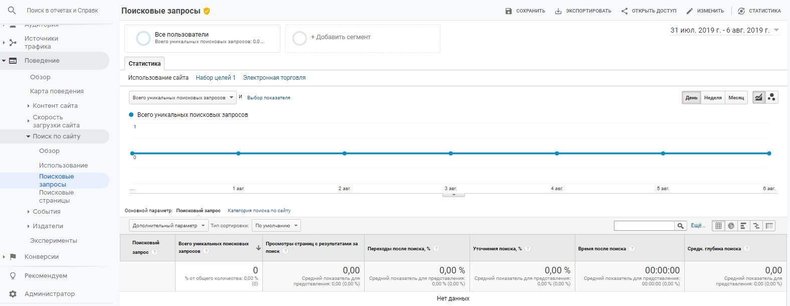 Основы веб-аналитики – отчет по поисковым запросам