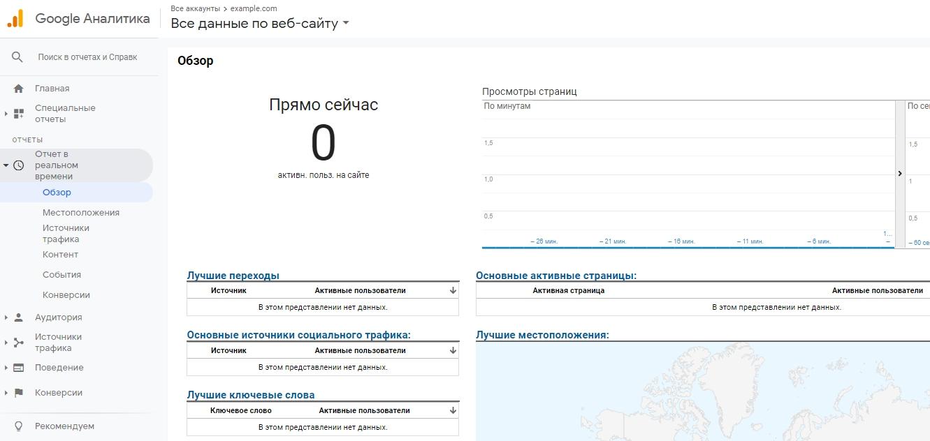 Основы веб-аналитики – отчет в режиме реального времени