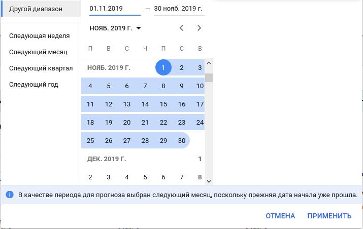 Планировщик эффективности Google Ads – диапазон дат для плана