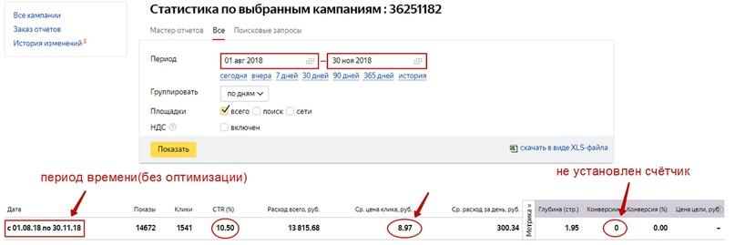 Кейс по продаже ретро-моделей Nokia – исходная статистика