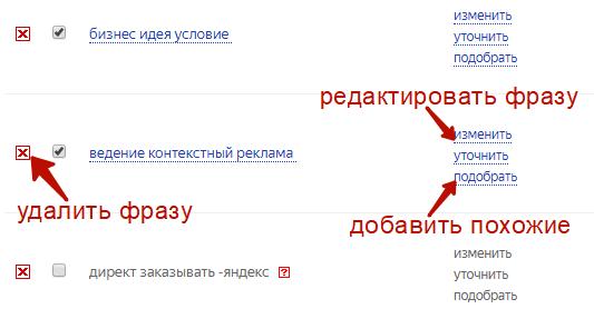 Как рассчитать рекламный бюджет – варианты действий с малоэффективной фразой в Яндекс.Директ