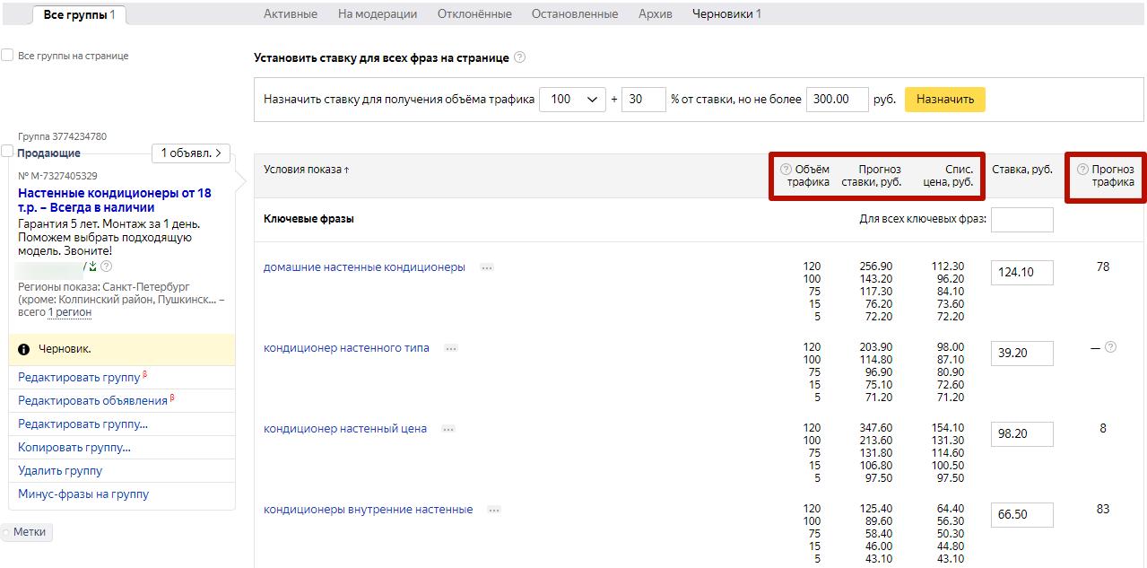Как рассчитать рекламный бюджет – данные по ключам действующей кампании в Яндекс.Директ