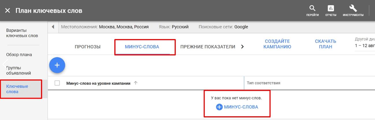 Как рассчитать рекламный бюджет – добавление минус-слов в Google Ads