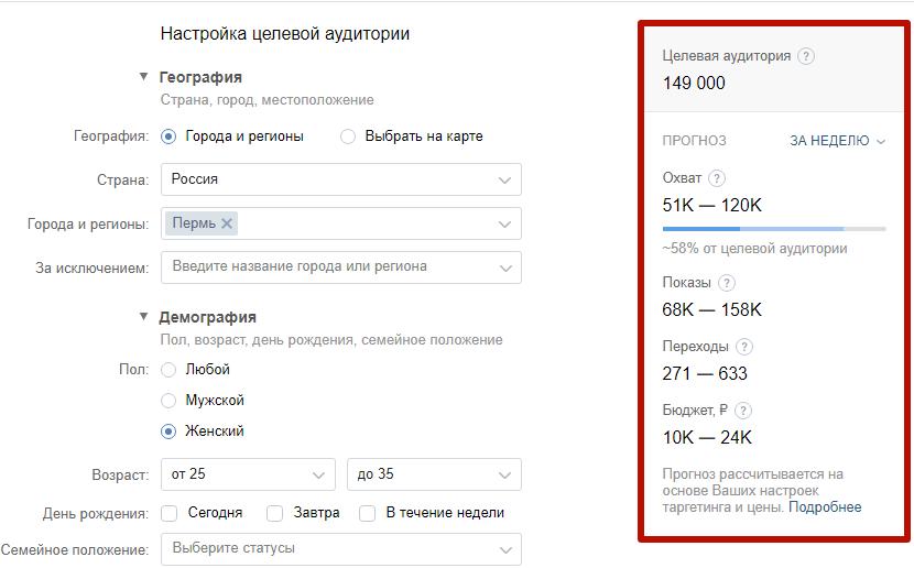 Как рассчитать рекламный бюджет – прогнозатор ВКонтакте