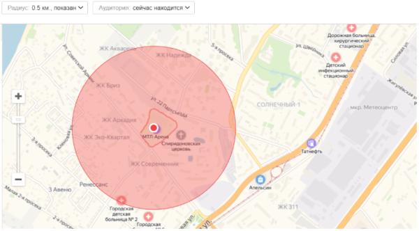 Кейс с гиперлокальным таргетингом – фактическая геолокация в Яндекс.Аудиториях
