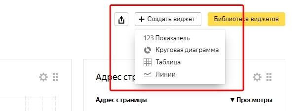 Как подключить Яндекс Метрику – создание виджета