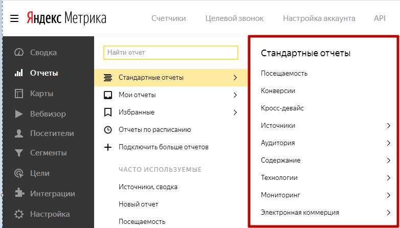 Как подключить Яндекс Метрику – список стандартных отчетов