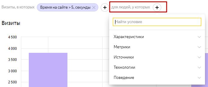 Как подключить Яндекс Метрику – параметры посетителей