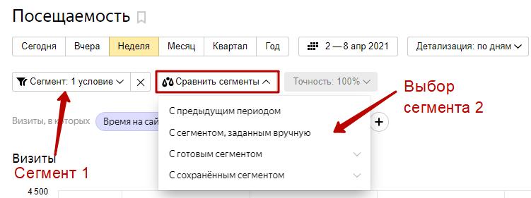 Как подключить Яндекс Метрику – сравнение сегментов
