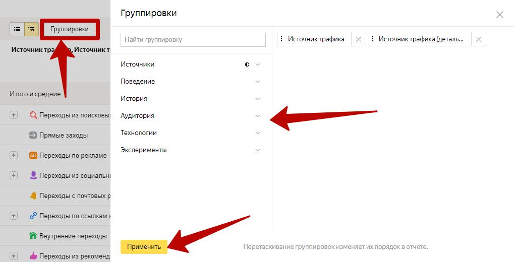 Как подключить Яндекс Метрику – настройка группировки