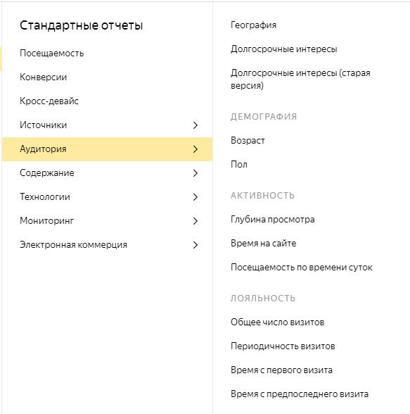 Как подключить Яндекс Метрику – отчеты группы «Аудитория»