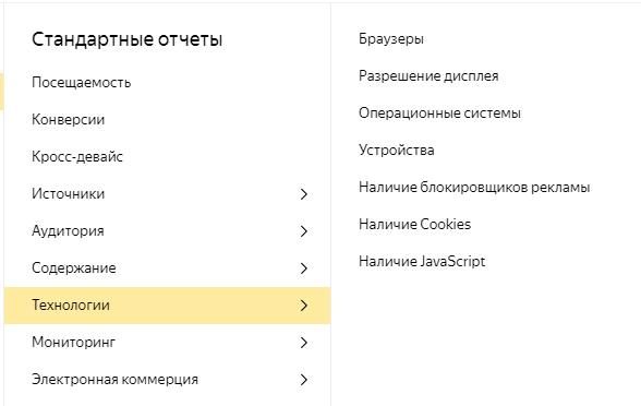 Как подключить Яндекс Метрику – отчеты группы «Технологии»