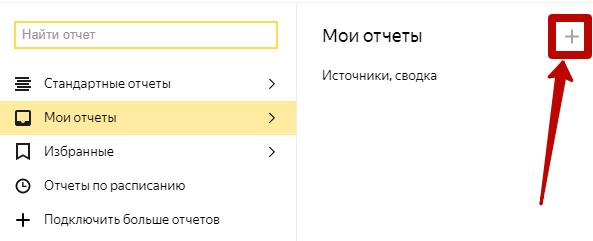 Как подключить Яндекс Метрику – добавление пользовательского отчета