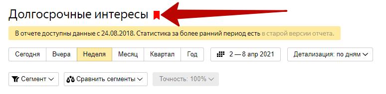 Как подключить Яндекс Метрику – добавление отчета в избранное