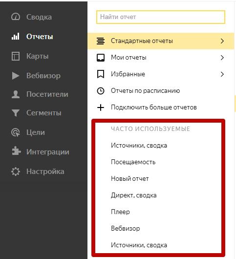 Как подключить Яндекс Метрику – часто используемые отчеты