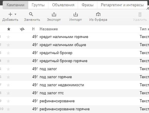 Кейс кредитного брокера – структура кампаний на поиске Яндекса