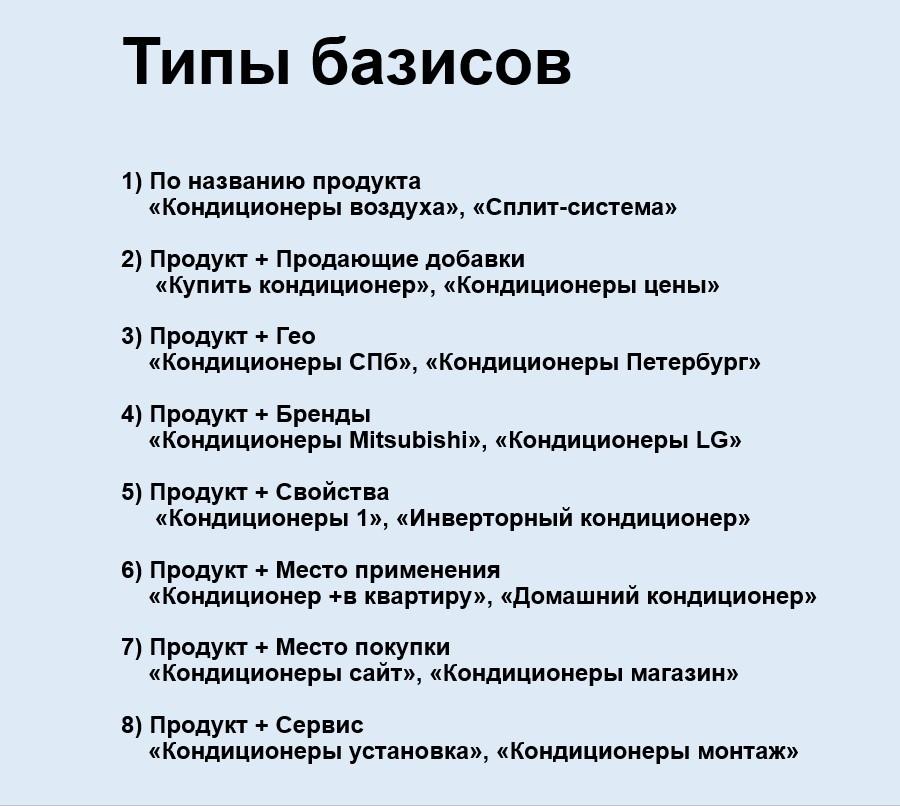 Реклама на поиске Яндекса – типы базисов