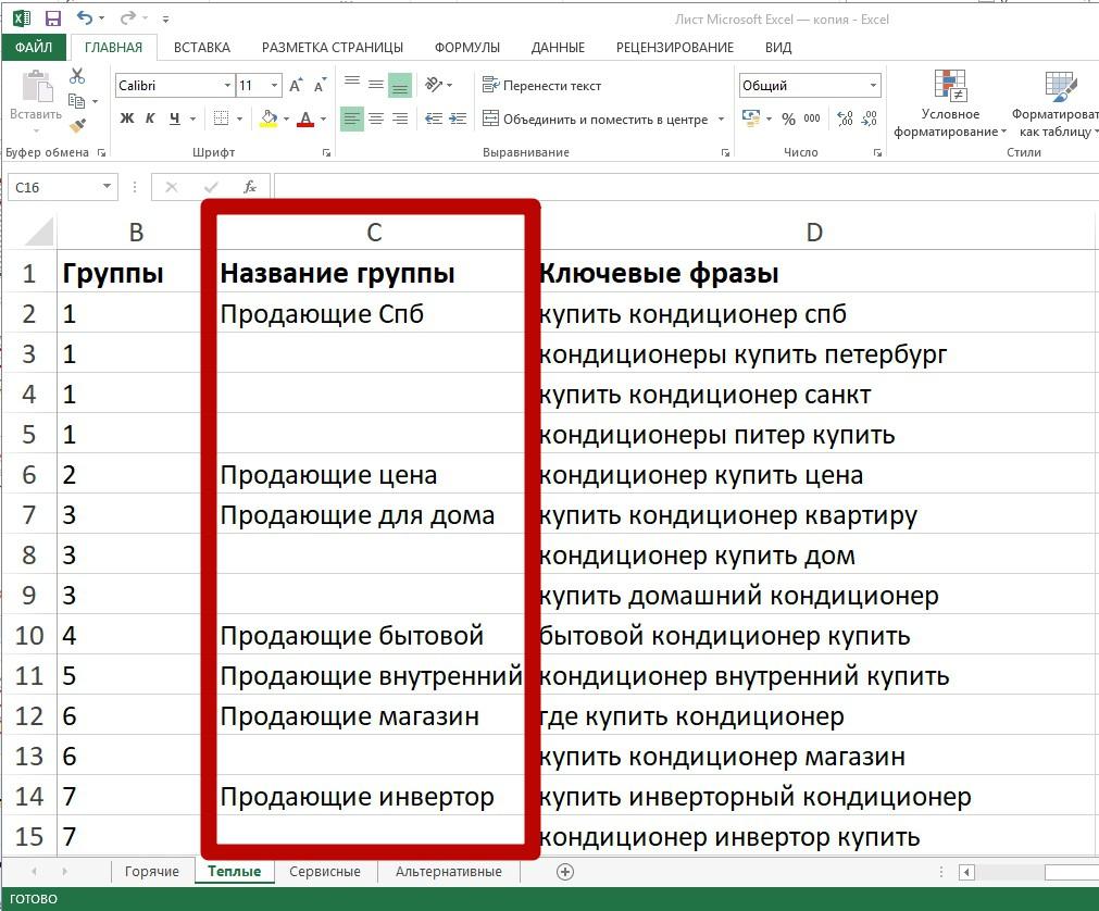 Реклама на поиске Яндекса – названия групп