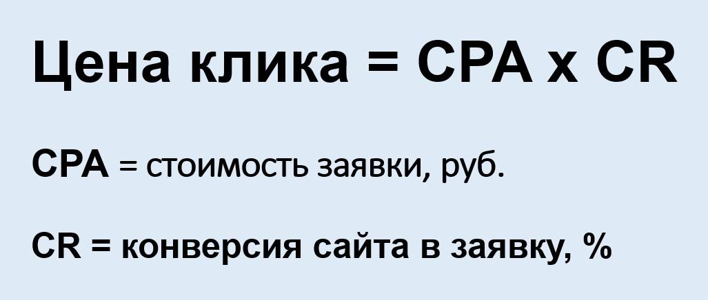 Реклама на поиске Яндекса – формула для расчета цены клика