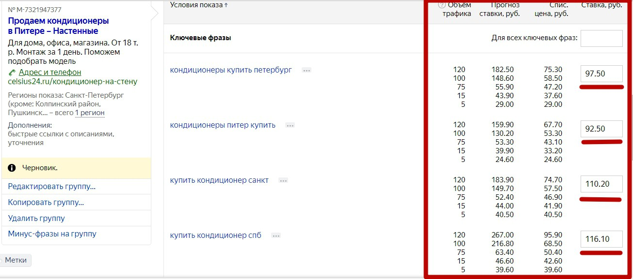 Реклама на поиске Яндекса – предлагаемые Яндексом ставки