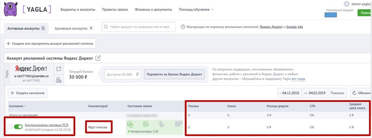 Реклама на поиске Яндекса – статус включенной рекламной кампании в Yagla