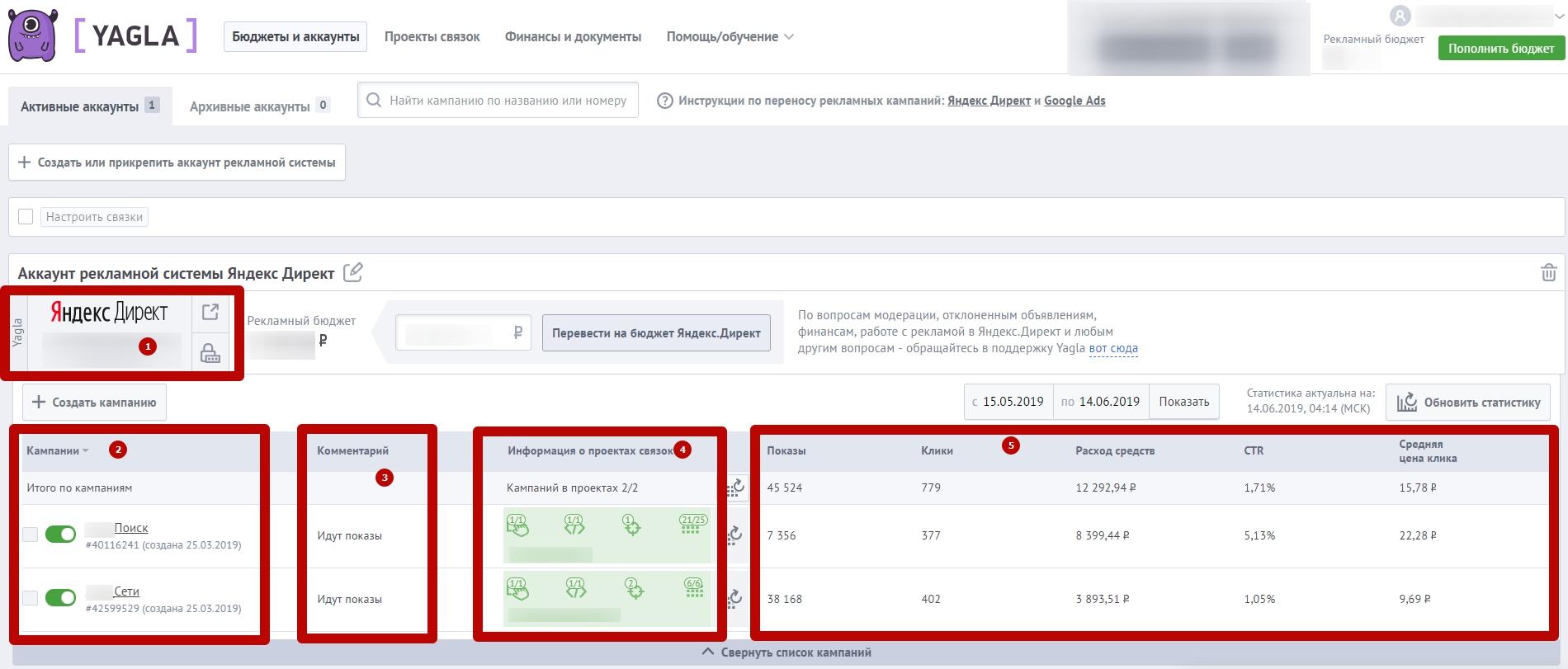 Анализ и оптимизация рекламных кампаний в РСЯ – основная информация на странице Бюджеты и аккаунты