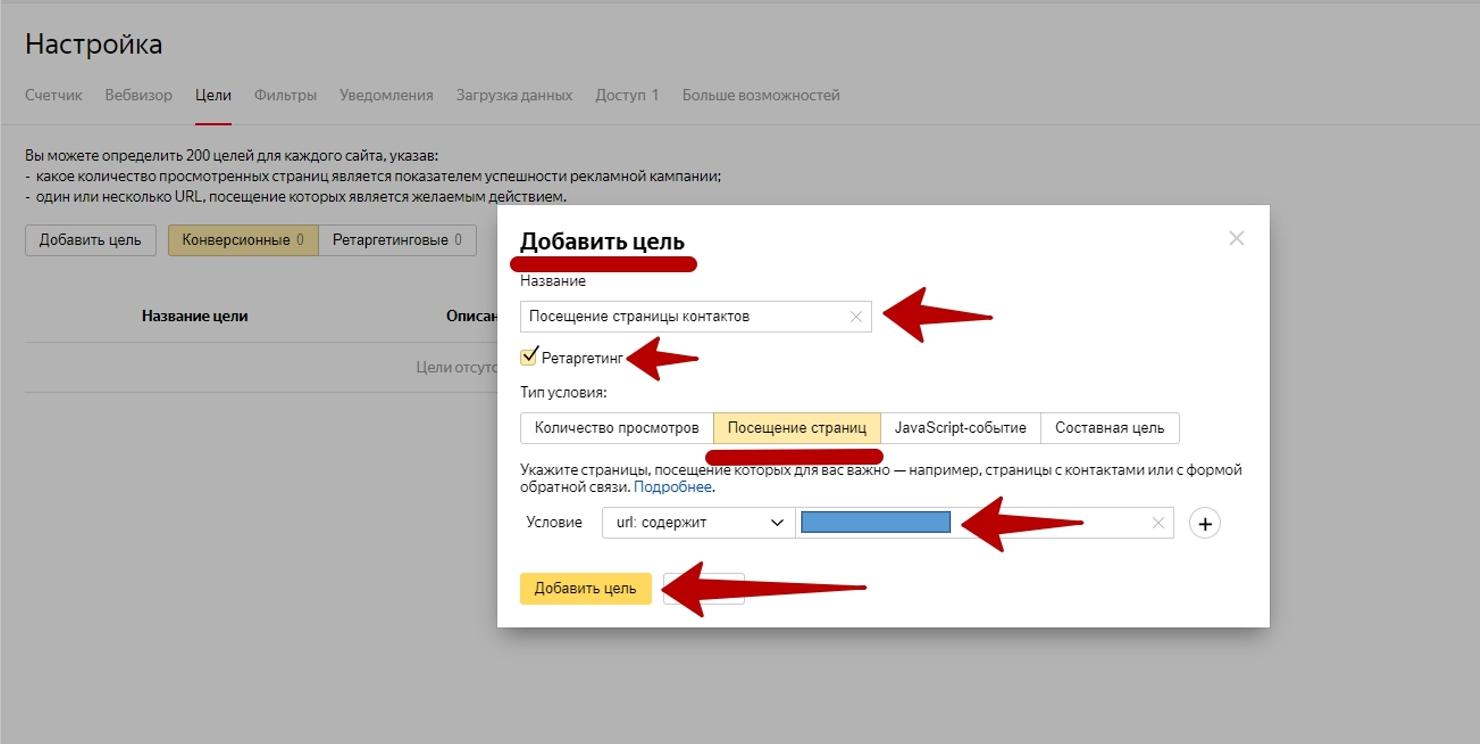 Настройка и оптимизация ретаргетинга в Яндекс.Директ – цель посещение страниц