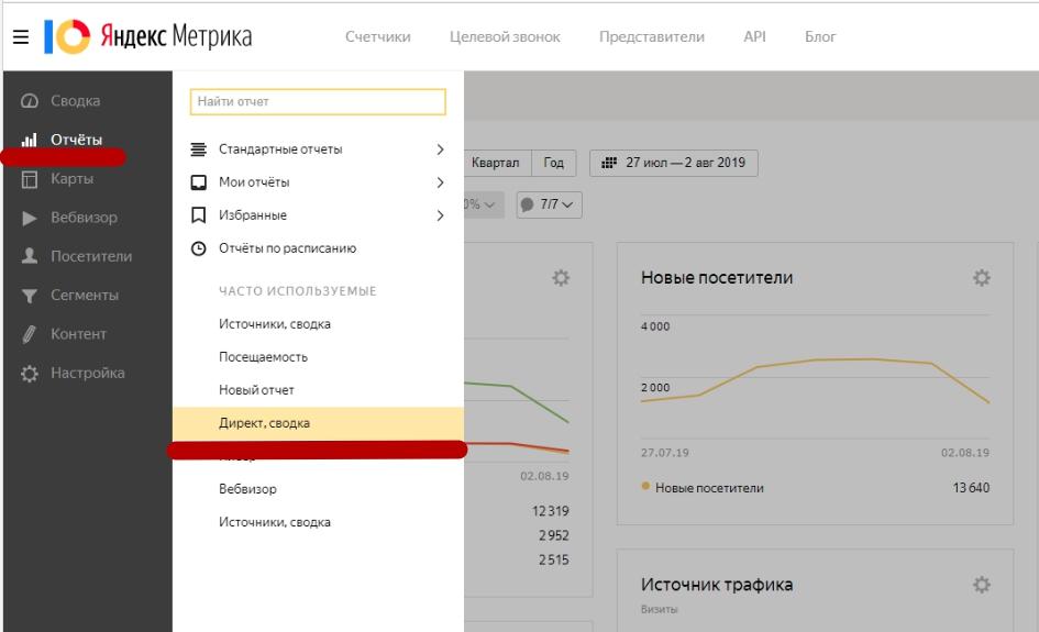 Открываем сводку Директа в отчетах Яндекс.Метрики